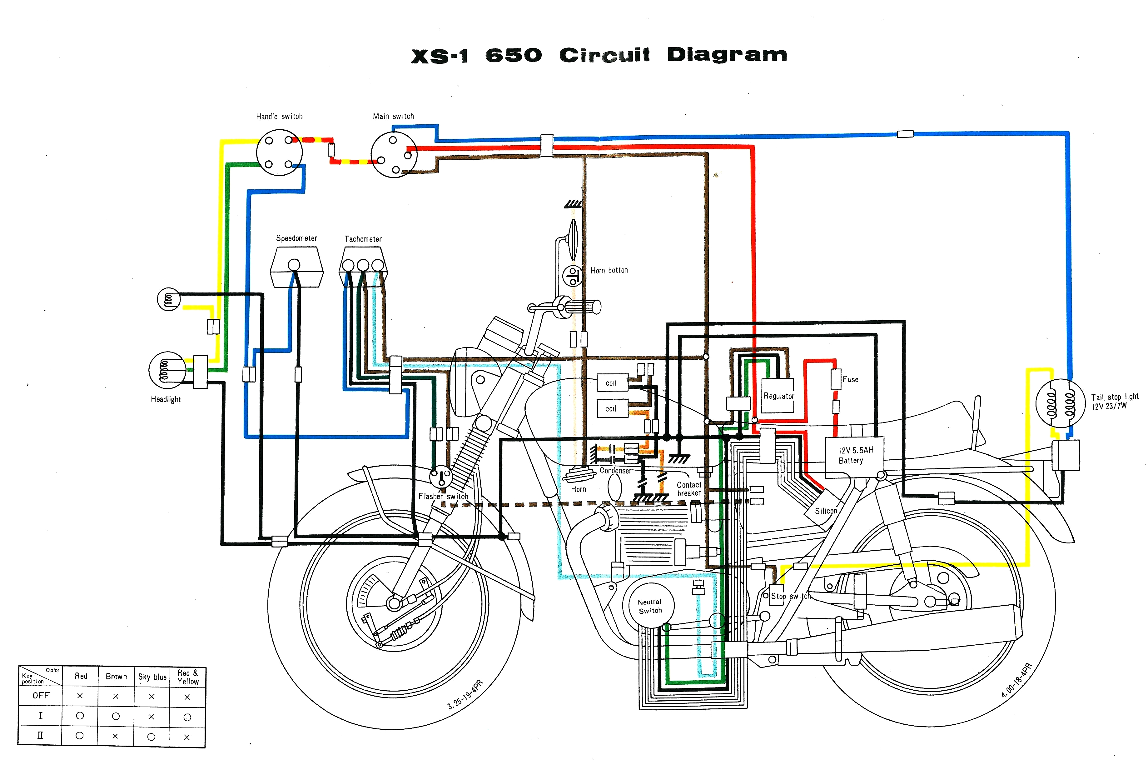Yamaha Xj650 Maxim Wiring Diagram Trusted Diagrams Motorcycle On 1983 Xj550 1981